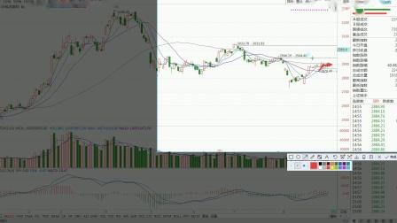 布林牛熊捕猎战法股票股市 (1)
