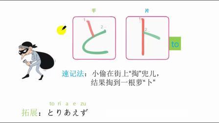 最简单易学的日语五十音