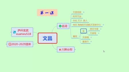 庐州玄武文昌专题讲座第1课名字分享