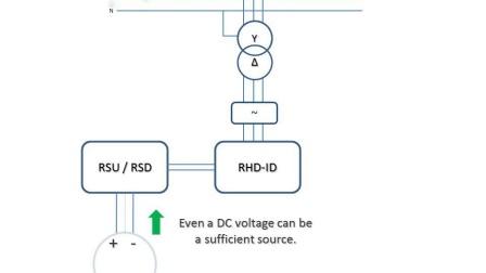 Inverter_RHD-ID