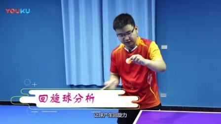 乒乓常识与原理