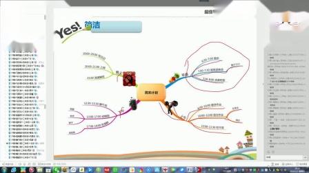 超级学习法3 思维导图2-_超清