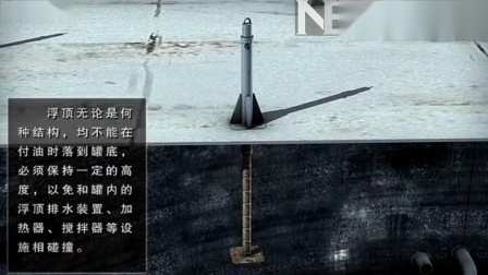 外浮顶罐三维动画介绍——新锐传媒