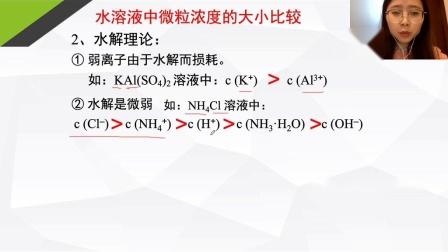 君翰网校-溶液中离子浓度的排序(上)