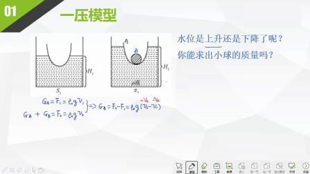 君翰网校-中考物理船球模型初步