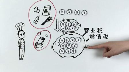 """【科普】""""营业税改增值税""""是什么意思?"""