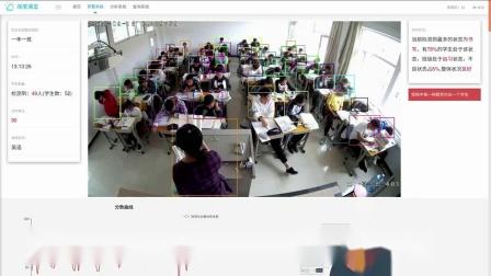 dooncloud课堂行为识别原理介绍,一台高清摄像头架设在黑板上方,实时捕捉学员动作行为,一分钟60次,可精确到个人,可用于课堂教学分析。