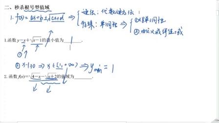 尖锋高中数学快速提分解题技巧大全1