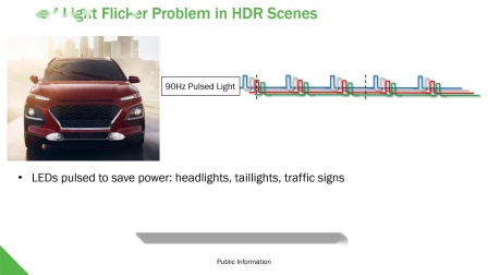 Hayabusa™ 超级曝光 |  高动态范围(HDR) 成像同时减少LED闪烁