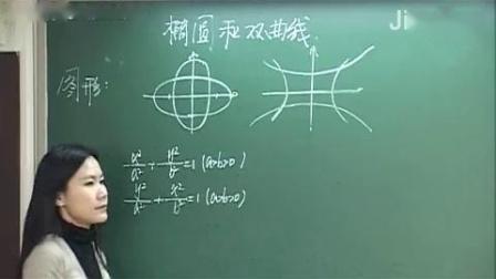 高二数学 选修1-1 司马红丽【全16讲】 标清(270P)-49-881