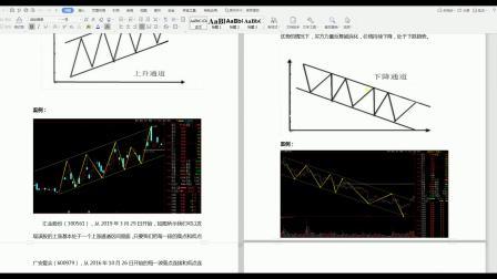 2020股票入门基础知识视频课程讲座 股票如何看懂分时图 (278)