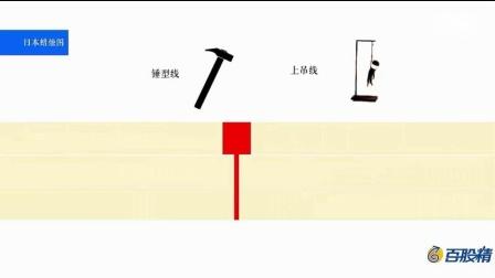 《日本蜡烛图解 上》《任长霞》