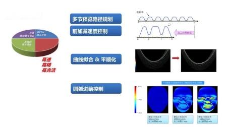 18.台达CNC方案及应用