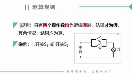 (C语言MOOC网孙海洋)第8讲(第3周)逻辑运算符及表达式.mp4