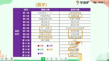 7分钟理清二年级续报+综测通知.mp4