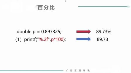 (MOOC网孙海洋C语言)第8讲(第4周)编程实践一.mp4