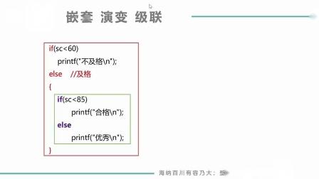 (MOOC网 孙海洋 C语言)第1讲(第6周)if-else if-else级联多分支结构.mp4