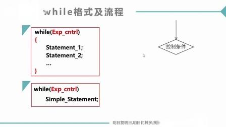 (MOOC网 孙海洋 C语言)第5讲(第6周)while循环.mp4