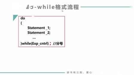 (MOOC网 孙海洋 C语言)第6讲(第6周)do-while循环结构.mp4