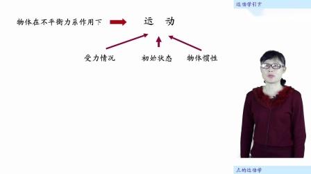 [12.1.1]--12.1运动学引言(视频)