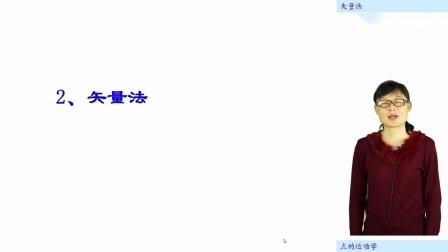 [12.2.1]--12.2矢量法(视频)