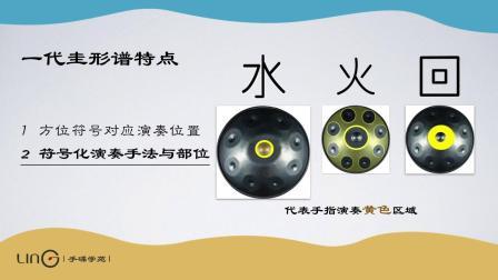 中国圭形谱手碟教学体系.mp4