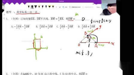 高中数学——平面向量斜坐标系速解体系