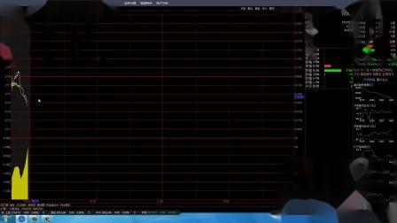股市寻龙0402早盘集合竞价涨停板选股