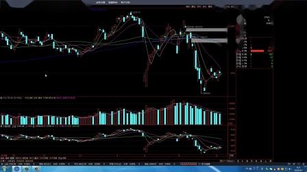 股市寻龙0407早盘集合竞价涨停板选股