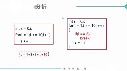 (MOOC网 孙海洋 C语言)第3讲(第7周)流程跳转--break.mp4