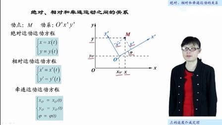 [14.4.1]--14.4绝对、相对和牵连运动的关系(视频)