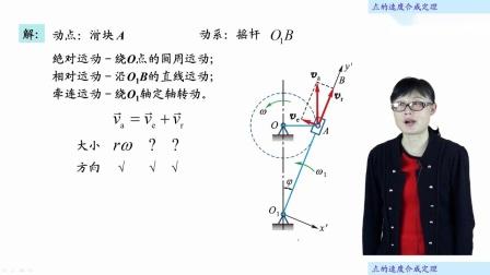 [14.5.1]--14.5点的速度合成定理(视频)