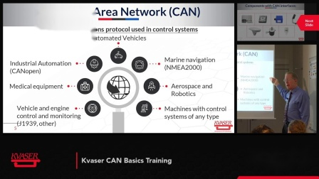 """CAN基础培训""""揭开CAN之谜""""(Controller Area Network)第二部分"""