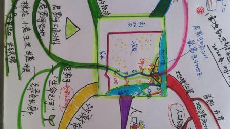 地理思维导图日本
