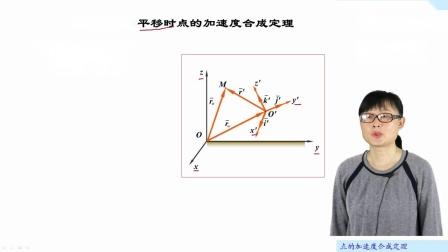 [15.1.1]--15.1牵连运动为平移时点的加速度合成定理(视频)