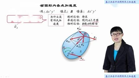 [17.1.1]--17.1求平面图形各点加速度的基点法(视频)