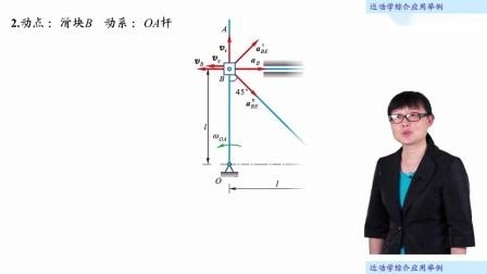 [18.1.1]--18.1运动学综合应用举例(视频)