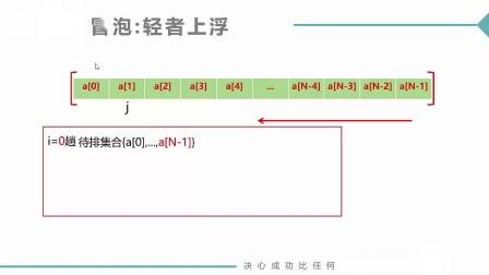 (MOOC网 孙海洋 C语言)第4讲(第8周)气泡排序.mp4