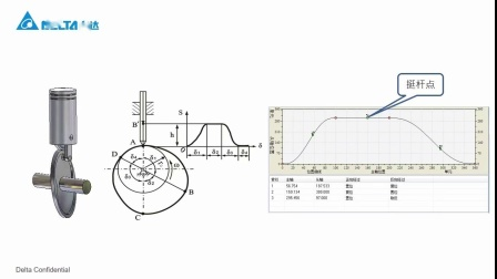 CM010 CANopen Builder 软件使用方法-凸轮挺赶点应用
