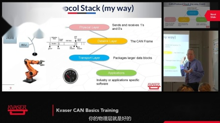 """CAN基础培训""""揭开CAN之谜""""(communication layers and a Protocol Stack)第三部分"""