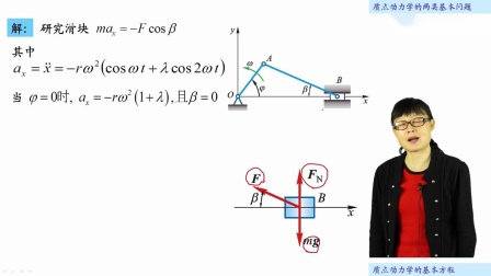 [20.4.1]--20.4动力学的两类问题(视频)