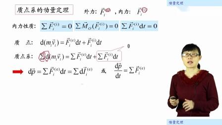 [21.2.1]--21.2动量定理(视频)