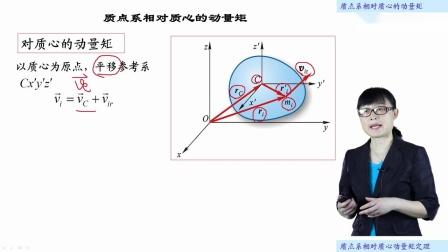 [23.1.1]--23.1质点系相对质心的动量矩(视频)