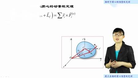 [23.2.1]--23.2相对于质心的动量矩定理(视频)