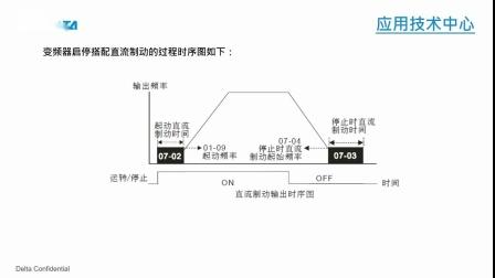 DV013 台达变频器IM直流制动功能