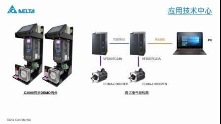 DV025 C系列变频器内部通讯主从控制