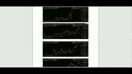 五一课程股票 基础知识入门 炒股短线及涨跌技术 (41)