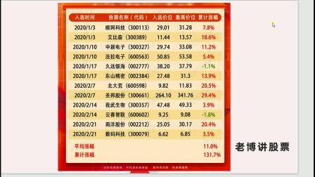 股票:短线炒股就这几招 操盘技术指标MACD (106)