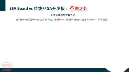 【FPGA精益大学堂】教授来详解开发平台的选择 | Digikey