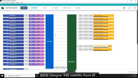 Intellimix Room:如何将Intellimix Room 连接至软件编解码器